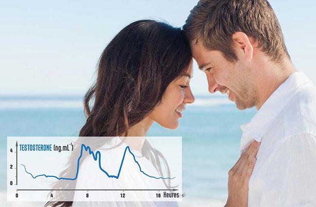 Chạy bộ giúp cải thiện khả năng sinh lý nam